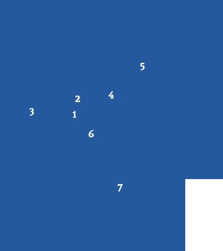 Makelaars vergelijken in verschillende wijken in Groningen